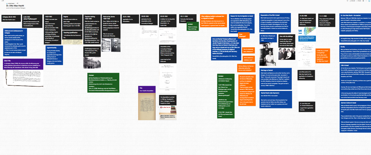 Padlet zu Dr. Otto Max Hecht